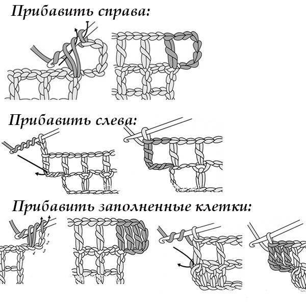 Fileynoe-vyazanie_kruchkom-dlya_nachinzuchih-pribavlenie