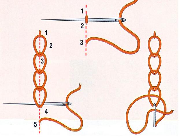 Второй способ вышивания тамбурным швом иглой