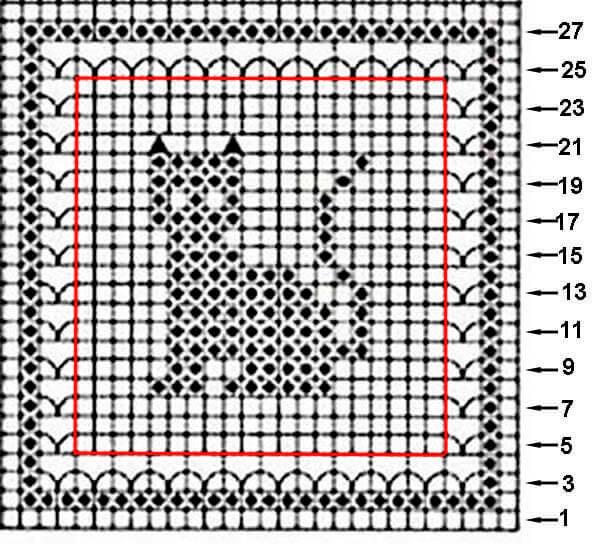 Схема, кошка в филейной сетке