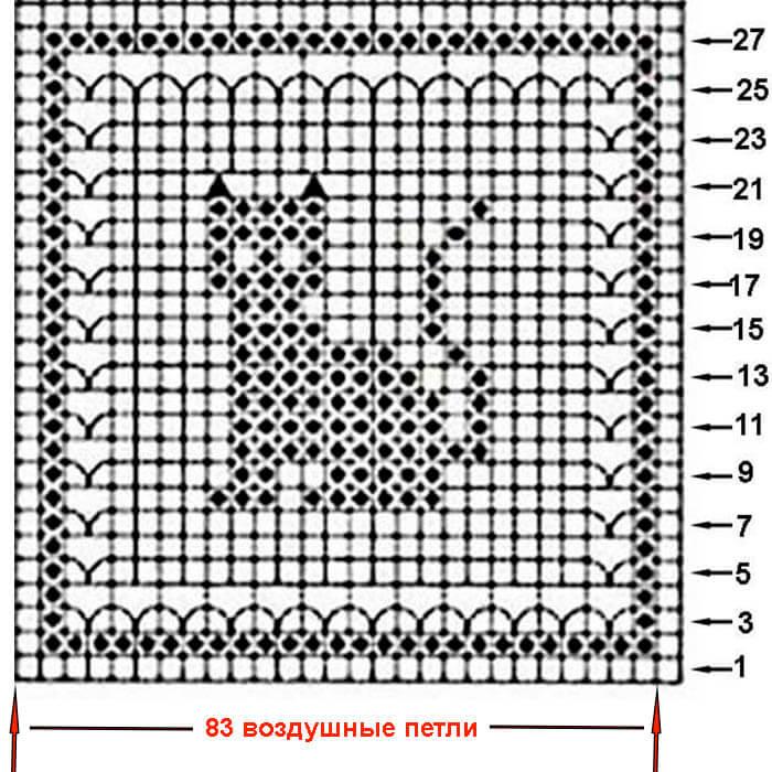 Филейное вязание схема с кошкой