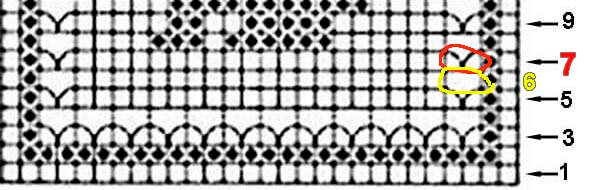 Схема вязания 6 и 7 рядов