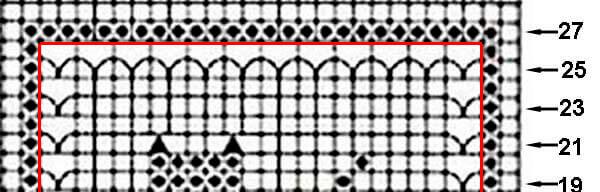 Схема ушек
