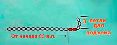 Поворот на верхний уровень клеток