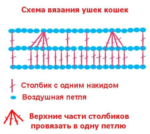 Схема ушек подробно